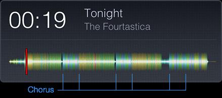 Spectral Timeline