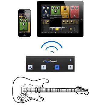 blueboard_ipad_iphone_guitar_3