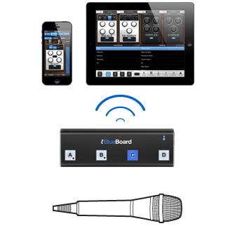 blueboard_ipad_iphone_mic_3