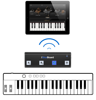 blueboard_ipad_keys_3