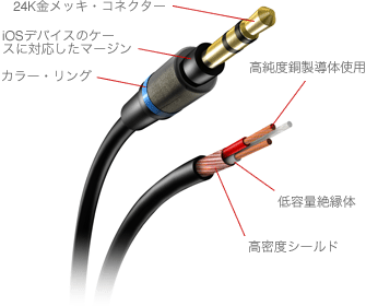 section_cable_jp