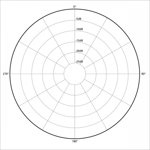 無指向性マイク non-directional omnidirectional