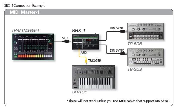 MIDI MASTER-1