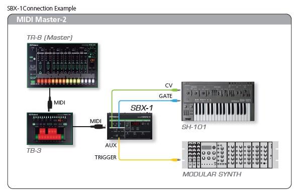 MIDI MASTER-2