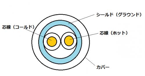 TRSの断面図イメージ