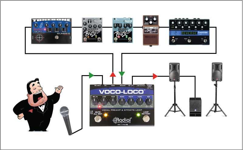 vocoloco-app-1-lrg