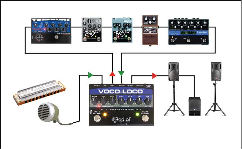 vocoloco-app-3-lrg