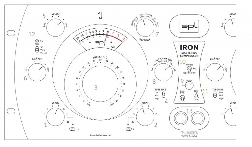 Ironcontrol