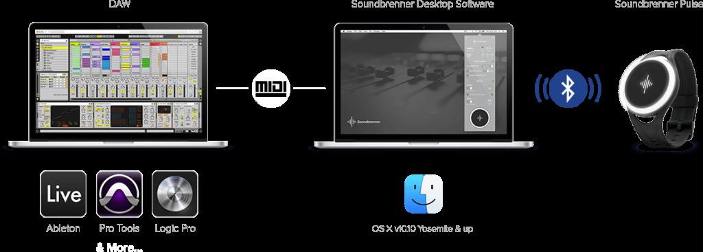 how-it-works-desktop