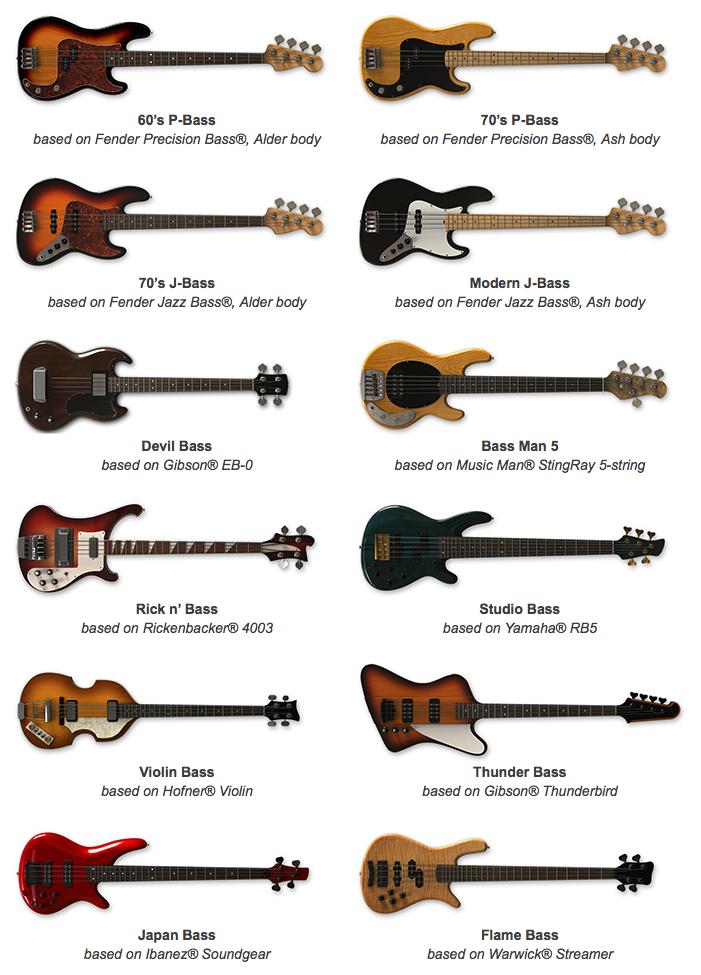 Bass-Models