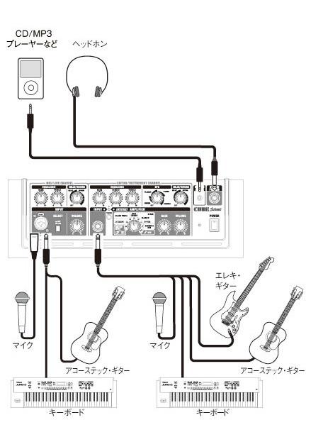 ミキサーの接続イメージ