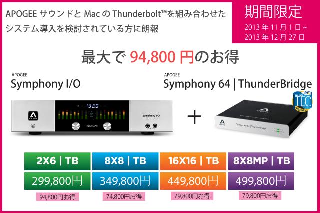 SYM64TB_sale