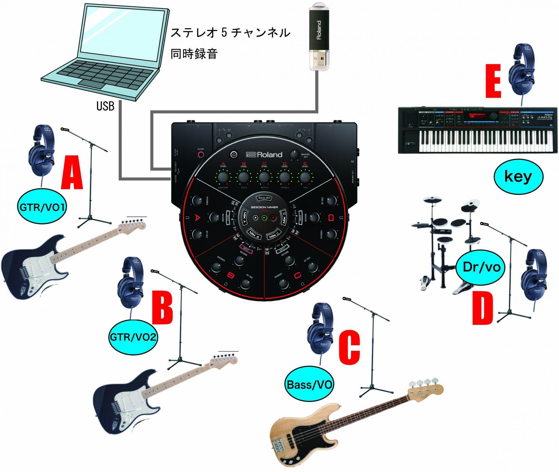 HS-5_setup