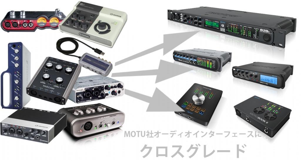MOTU_IF_CP201503v3