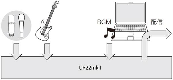 UR22mkII_loopBack