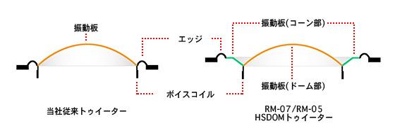 pioneer_RM-05_03