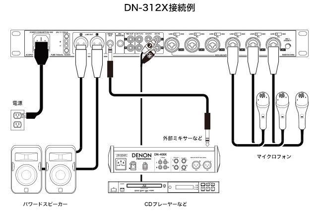 denon-DN312x_setup