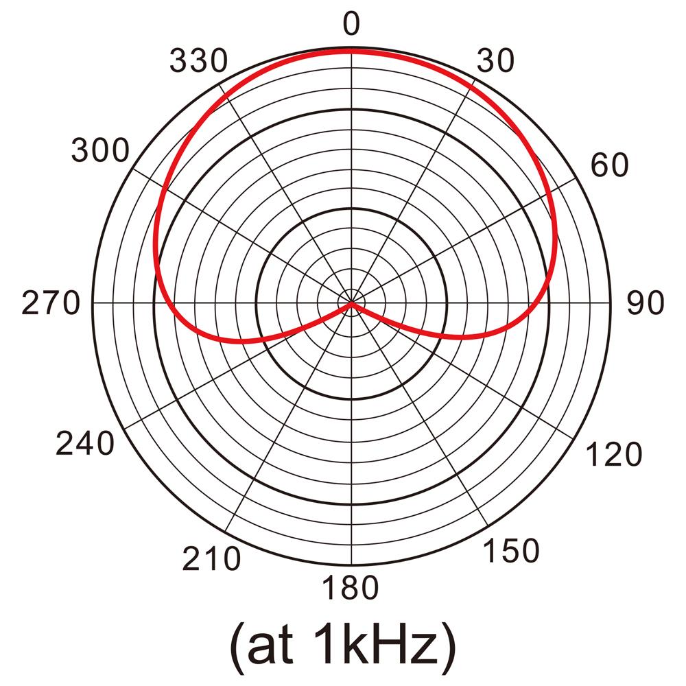 tm-80_w_pattern_04