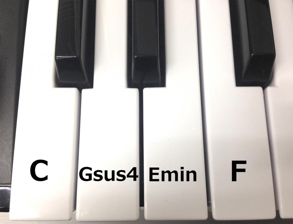 Key_Chord