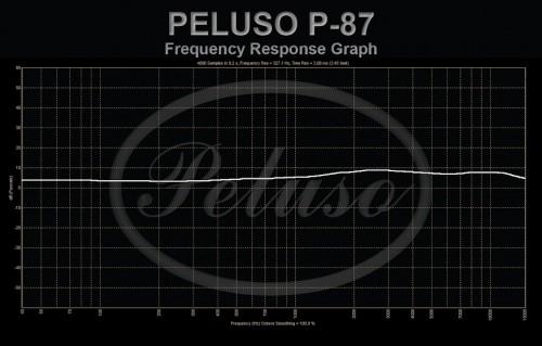 PML Logo Decal layout 12-10