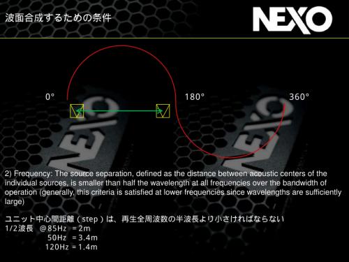 ETC_sub_woofer.design_170118s-15