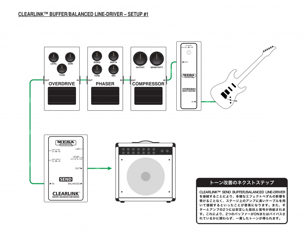 Clearlink-Buffer-Setup1-160518