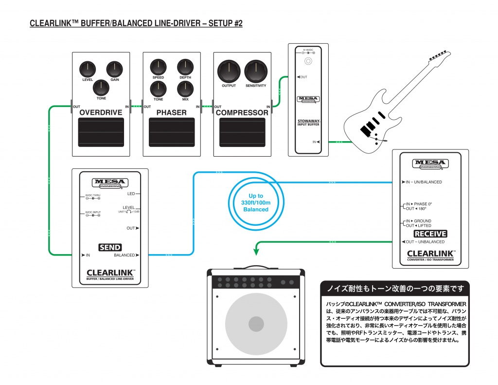 Clearlink-Buffer-Setup2-160518