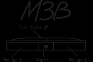 m3b_diagram