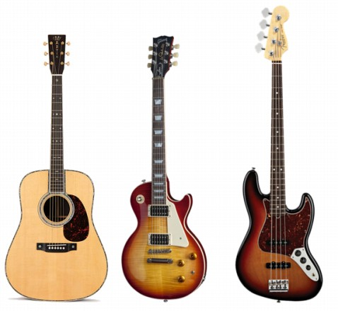 まずは「ギターには大きく分けて3種類存在する」という事を知りましょう!