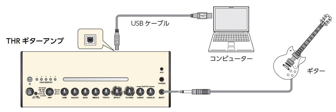 line6 relay g10 ファームウェア アップデート できない